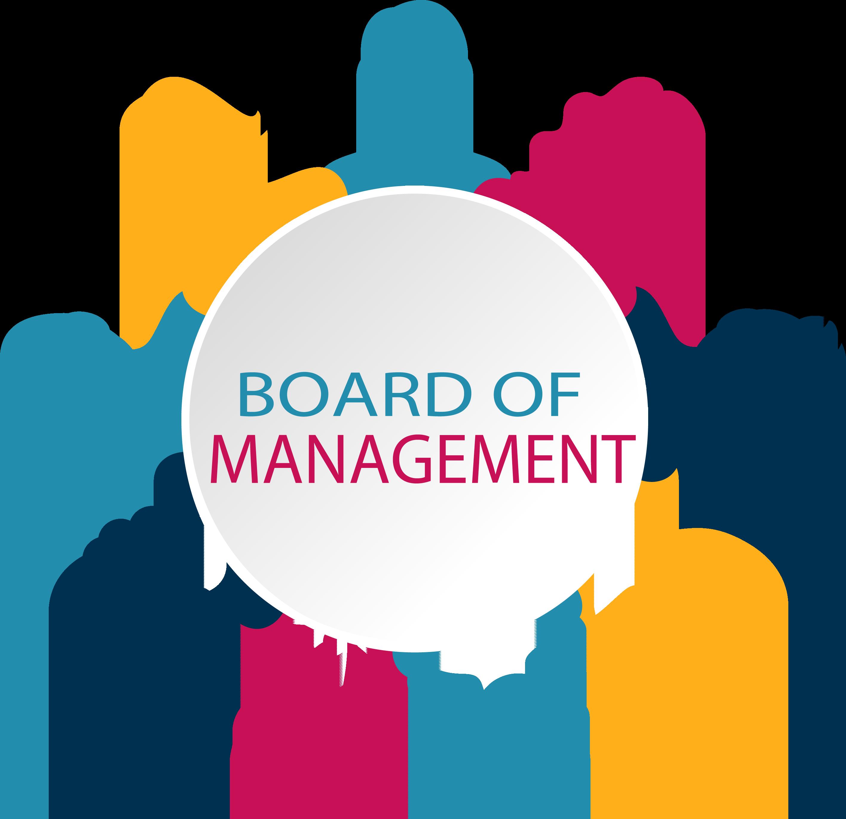 Image result for board of management