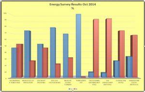energy-survey